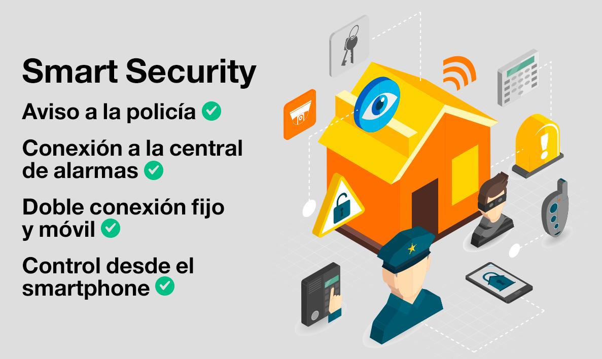 Smart Security Orange