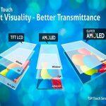 pantallas AMOLED o pantallas LCD
