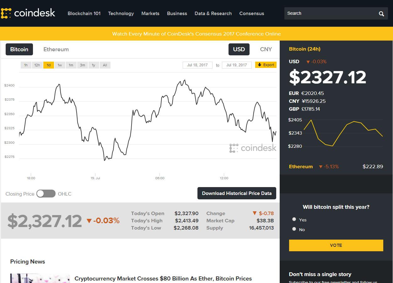 Caída del valor del Bitcoin