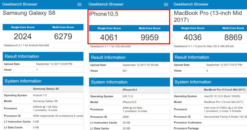 primeros benchmarks del iPhone X