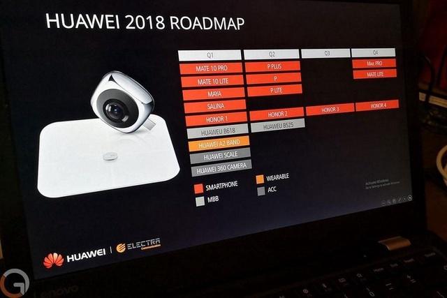 Huawei 2018