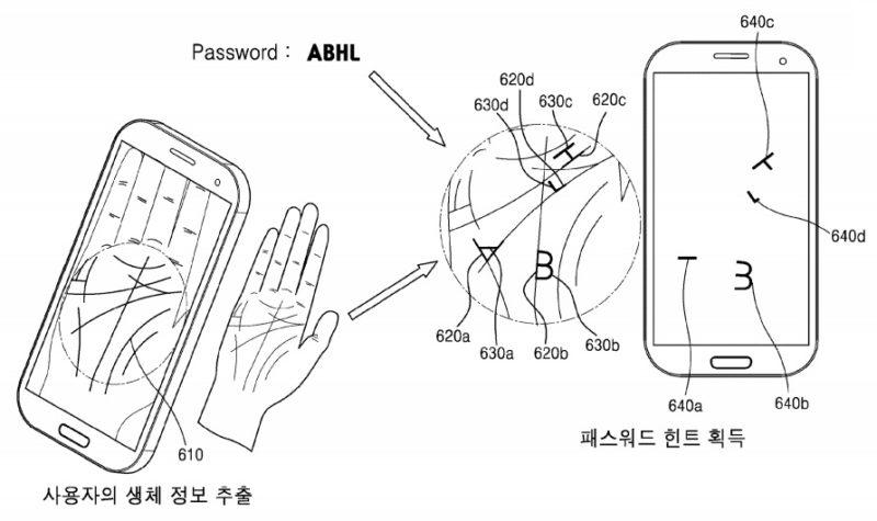 biometria samsung