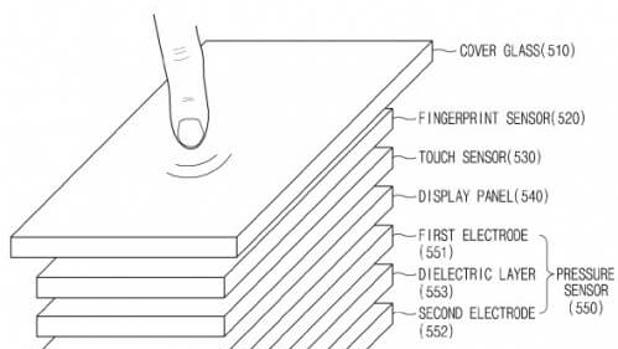 sensor de huellas samsung