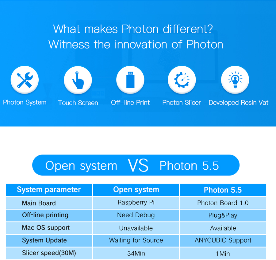 Anycubic PHOTON incluye su propio software
