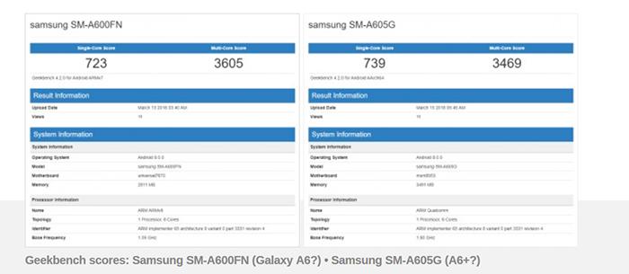 Samsung Galaxy A6 y Samsung Galaxy A6 Plus