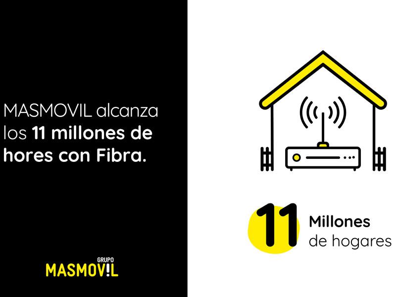 GrupoMásMóvilanuncia que superó los 11 millones de hogares en España con su fibra óptica