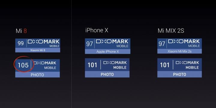 Xiaomi Mi 8 - comparativa cámara