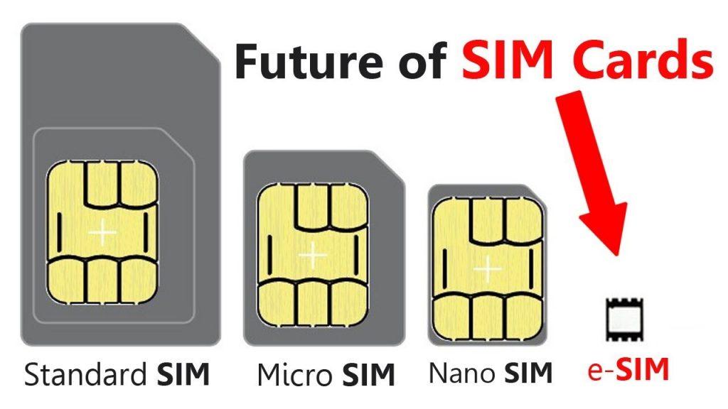 eSIM - Un diminuto chip integrado en los dispositivos sustituirá las tarjetas SIM por completo