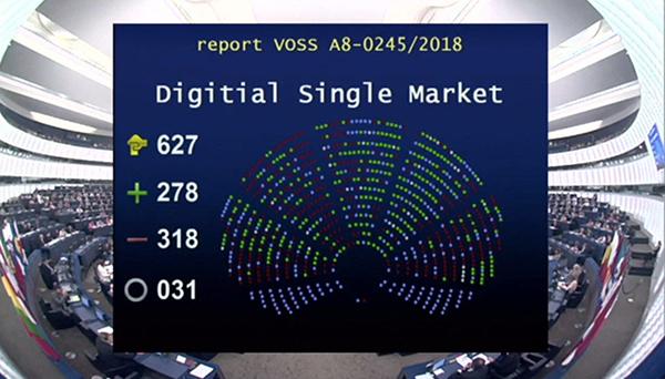 La reforma de la ley de Copyright - Resultados de la votación