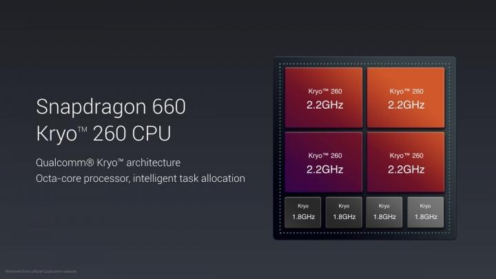 Xiaomi Mi A2 - Hardware