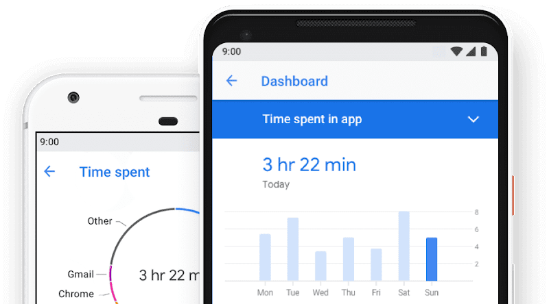 Android 9 Pie - Dashboard