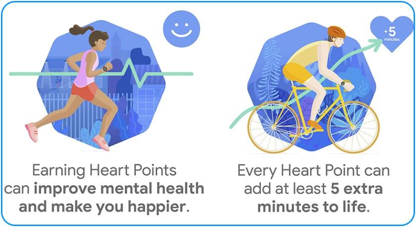 Google Fit - Puntos de corazón