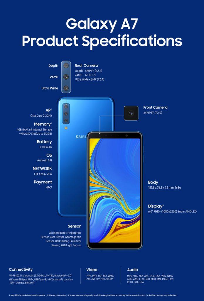Así es el Samsung Galaxy A7 2018
