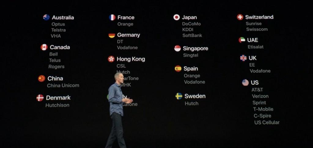Disponibilidad y precio del Apple Watch Series 4