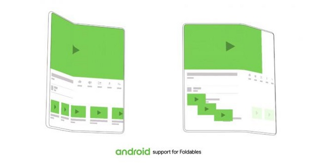 Android Foldables