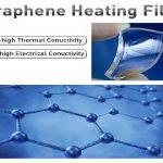 Las mejores ofertas de productos de grafeno de Graphene Times