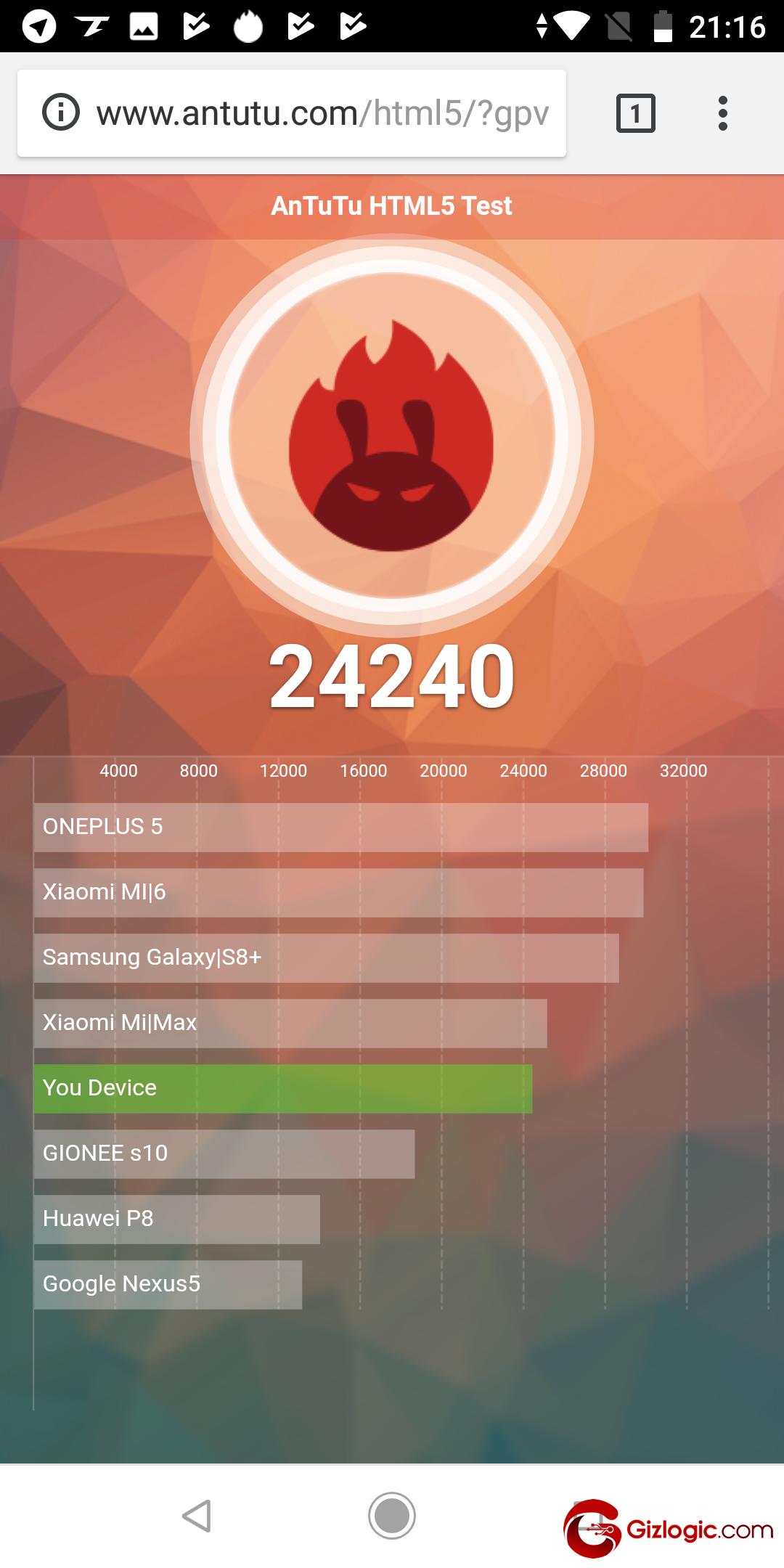 Antutu Xiaomi MiA2