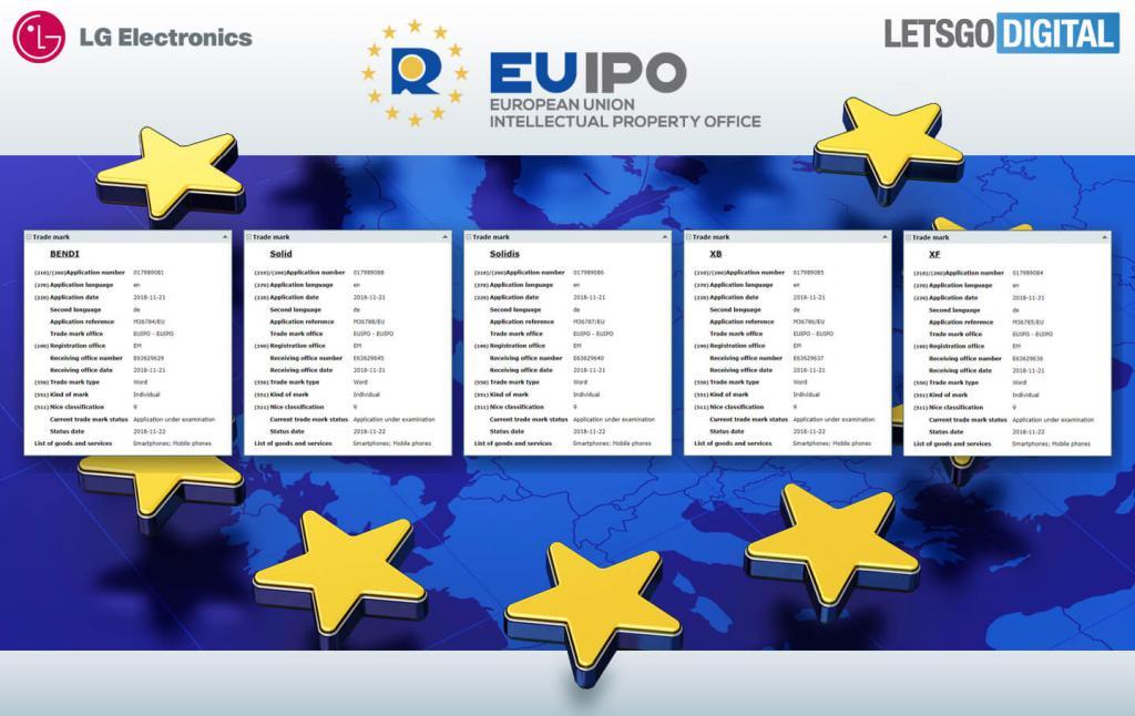 Marcas de LG registradas en el EUIPO