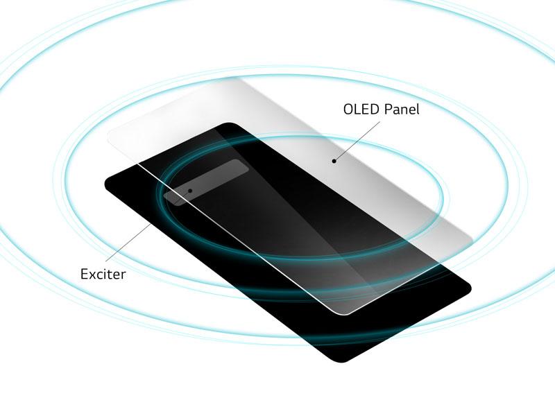 Crystal Sound OLED permitirá al LG G8 ThinQ usar su pantalla como altavoz