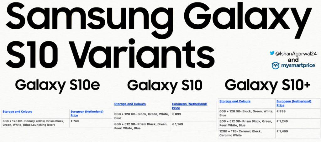 Precios Samsung Galaxy S10