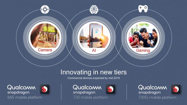 Qualcom Snapdragon 655, 730, 730G