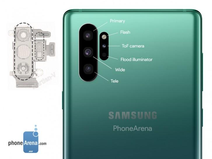 Samsung Galaxy Note 10 - Cámaras