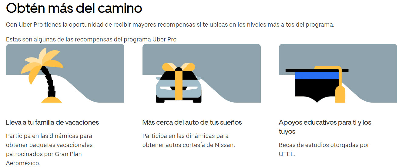 Uber Pro - Recompensas