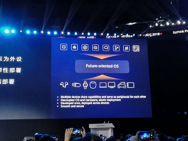 Harmony OS - Multiplataforma