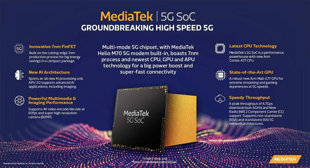 SOC 5G de MediaTek