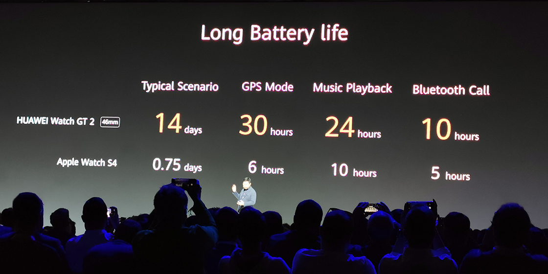 Huawei Watch GT 2 - Batería