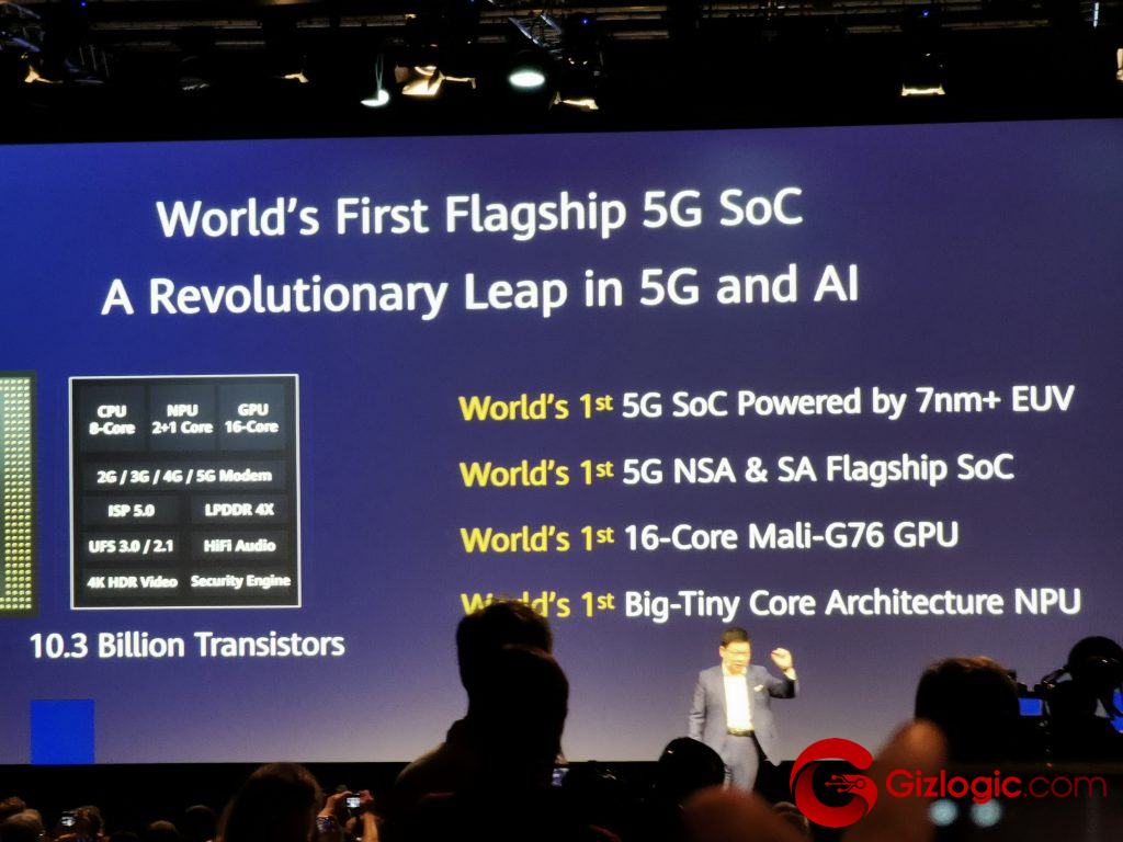 IFA19, Kirin 990 First Flagship 5G SoC