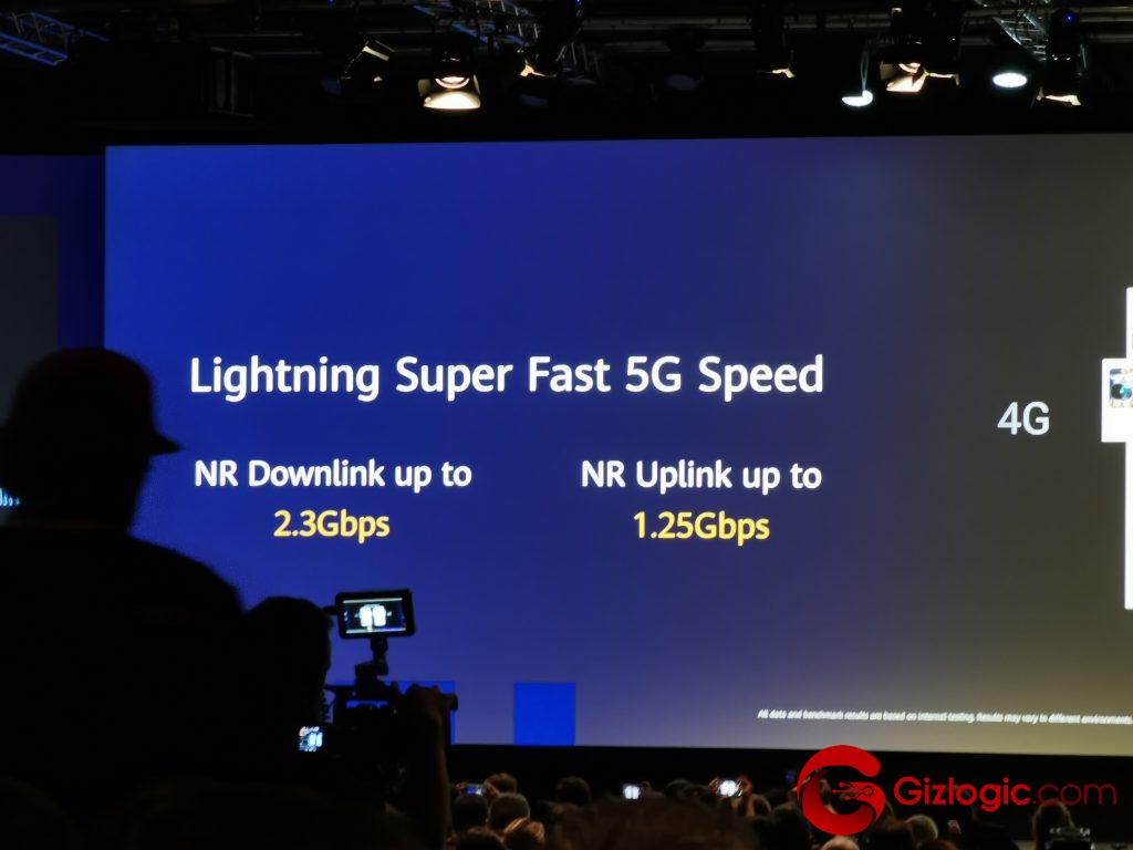 IFA19, Kirin 990 Super Fast 5G Speed