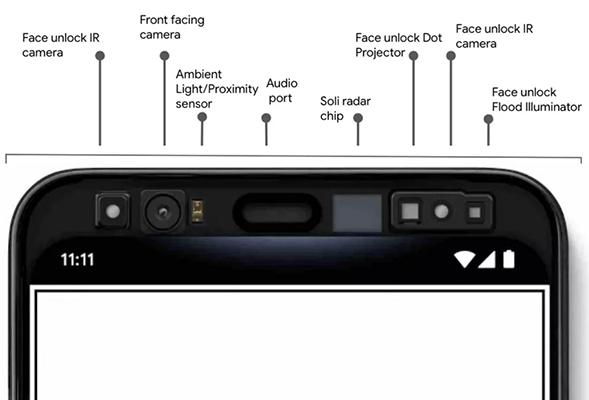 Google Pixel 4 - Sensores frontales