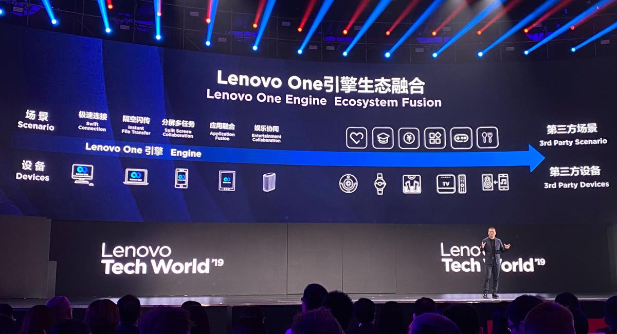 Ecosistema de fusión de Lenovo One