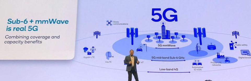 Expansión de la red 5G