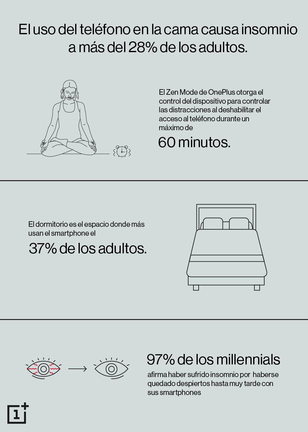 Infografía OnePlus