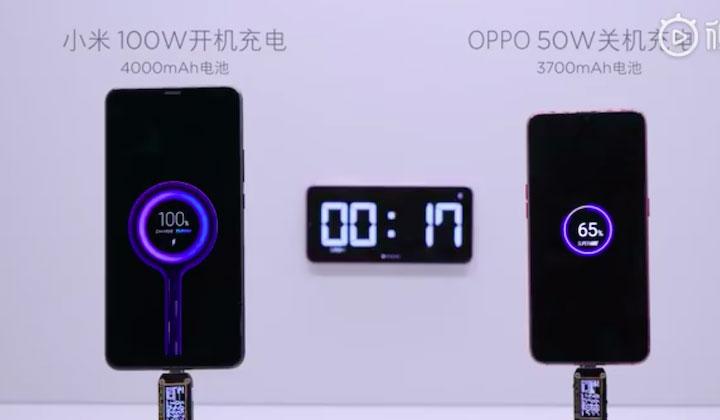 Tecnología de carga rápida de 100W de Xiaomi
