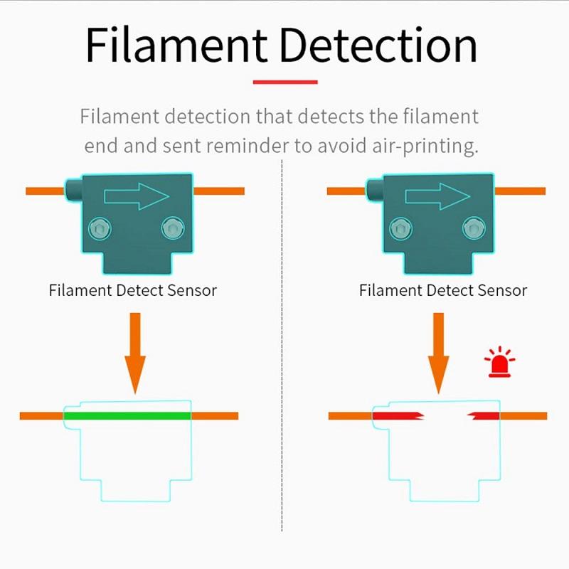 Anet ET4, detección de filamentos