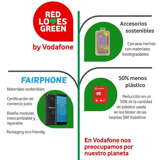 FAIRPHONE 3 - accesorios