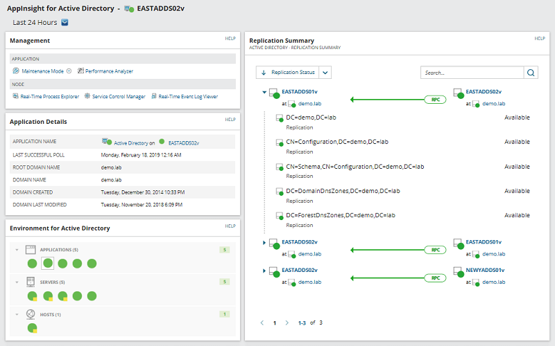 Problemas de replicación de Active Directory