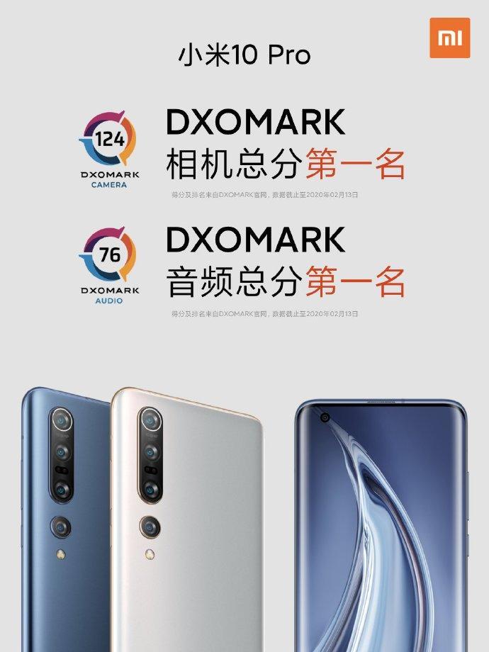 El Xiaomi Mi 10 Pro obtuvo 124 puntos en la evaluación fotográfica de DXOMARK