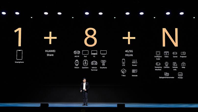Huawei Seamless AI Life 1+8+N