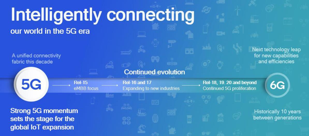 Mejora de los aspectos fundamentales de 5G NR incluidos con el Release 16