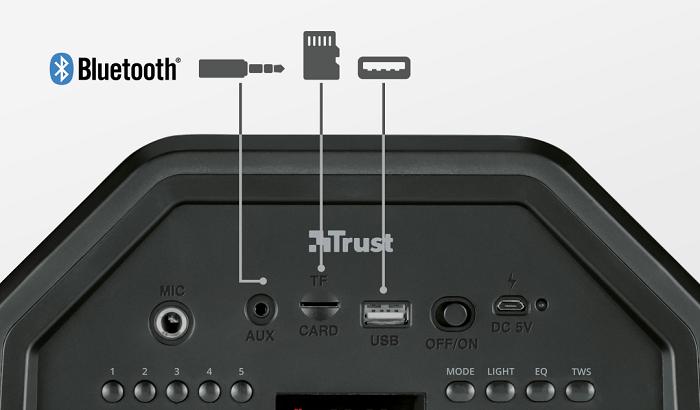 Trust Klubb GO, entradas de audio