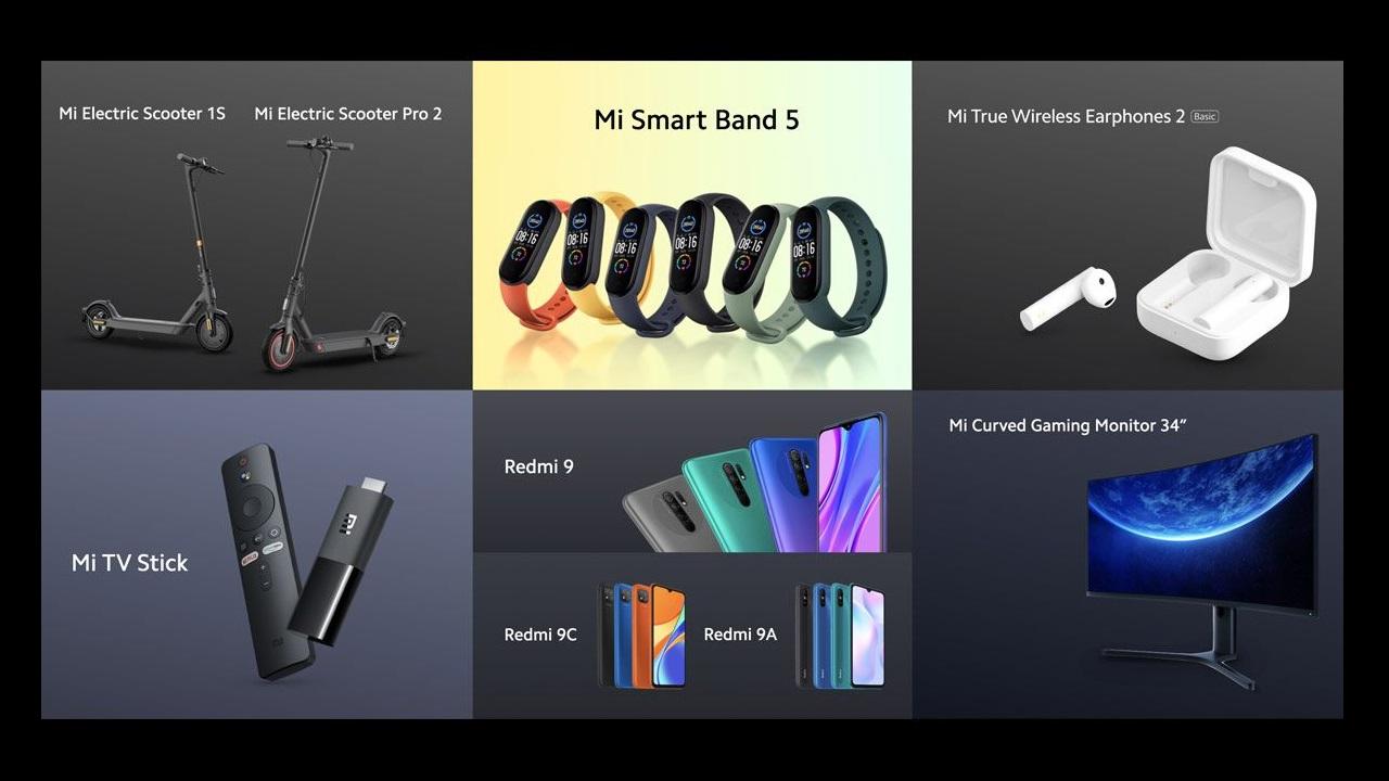 Xiaomi Ecosistema 2020