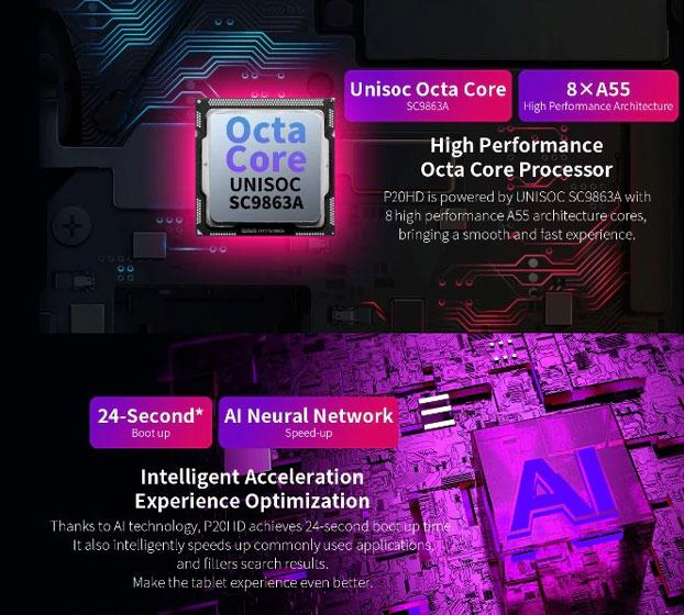 Teclast P20HD - Hardware