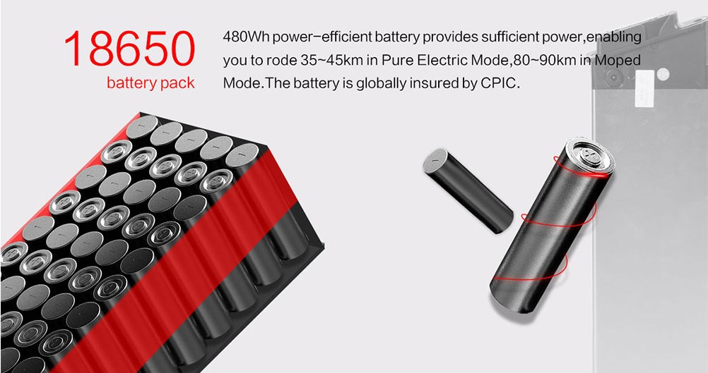 Samebike XWXL09 - Batería