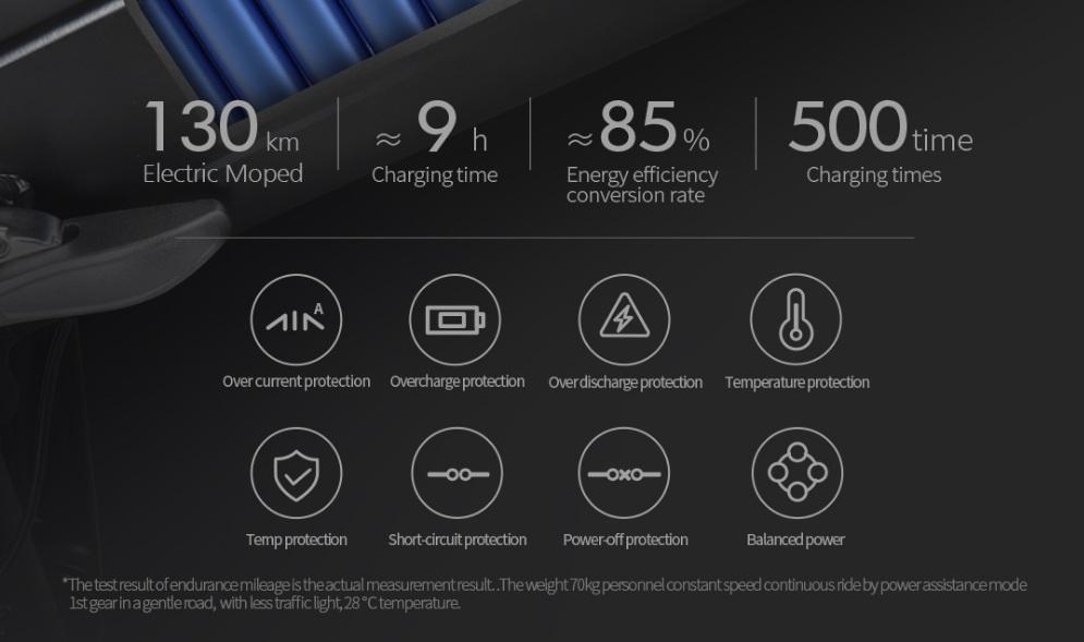 FIIDO M1 Pro - Características de la batería