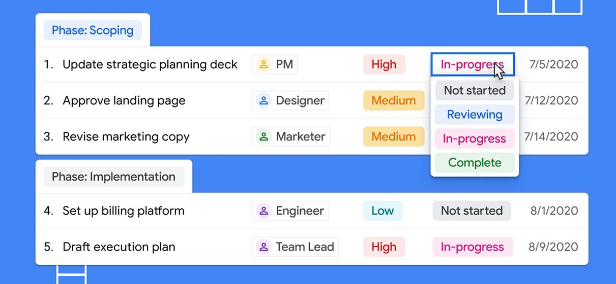 Google Tables - Gestión de tareas