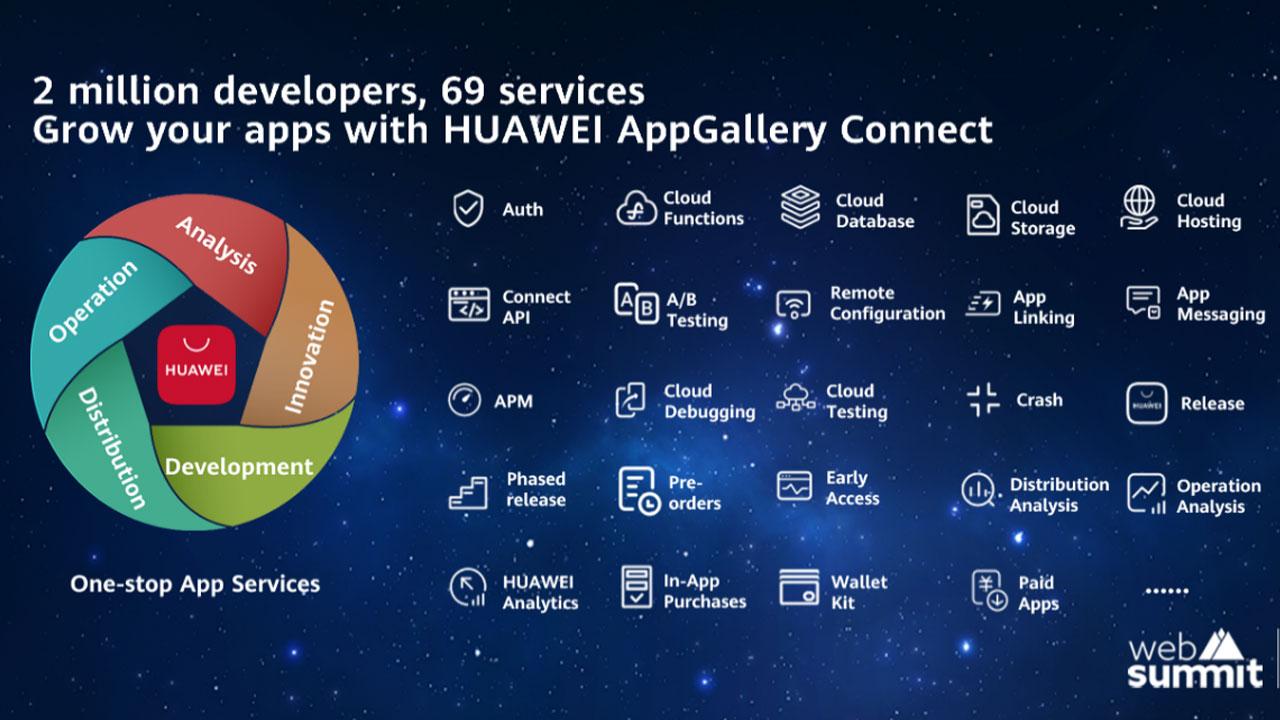 Huawei lanza los servicios HMS Connect en Europa